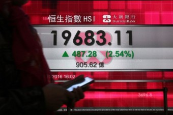 Hong Kong stocks end morning with healthy gains